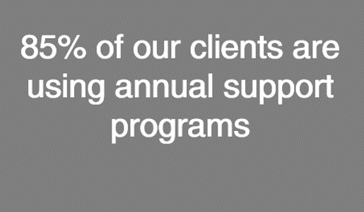 annual support 4